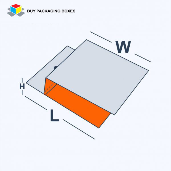 BENEFITS OF MULTI PURPOSE HEADER CARD BOXES